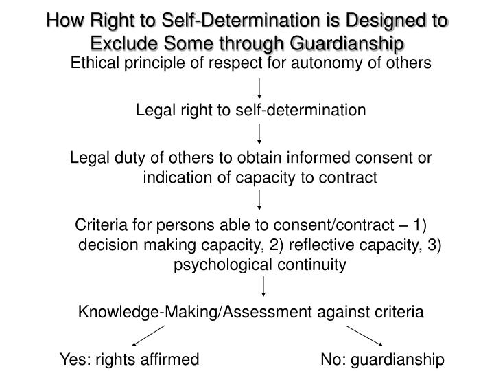 How Right to Self-Determination is Designed to Exclude Some through Guardianship