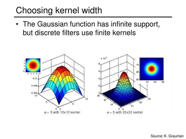 Choosing kernel width