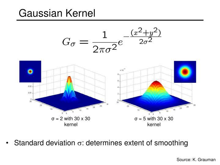 Gaussian Kernel