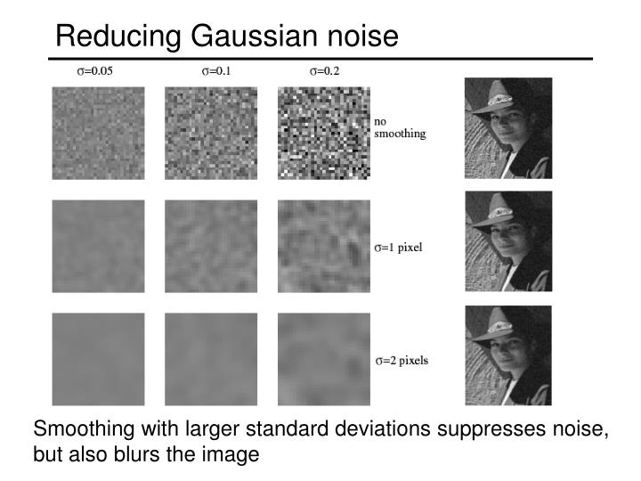 Reducing Gaussian noise