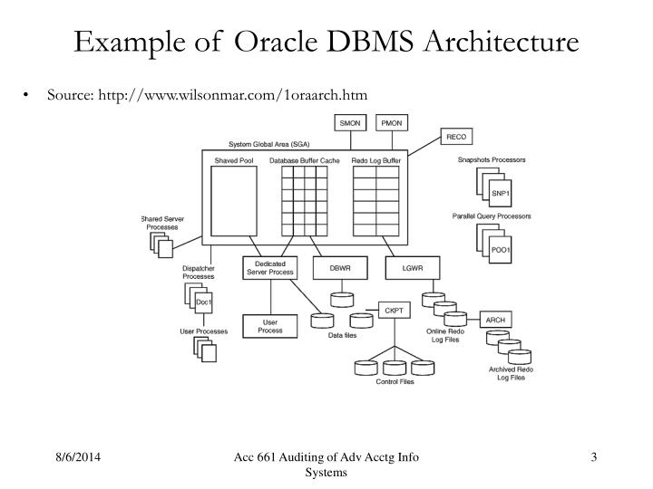 Example of oracle dbms architecture