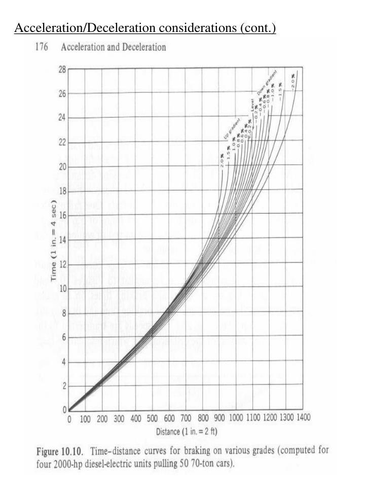 Acceleration/Deceleration considerations (cont.)