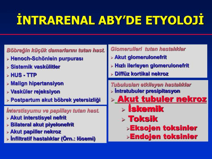 İNTRARENAL ABY'DE ETYOLOJİ