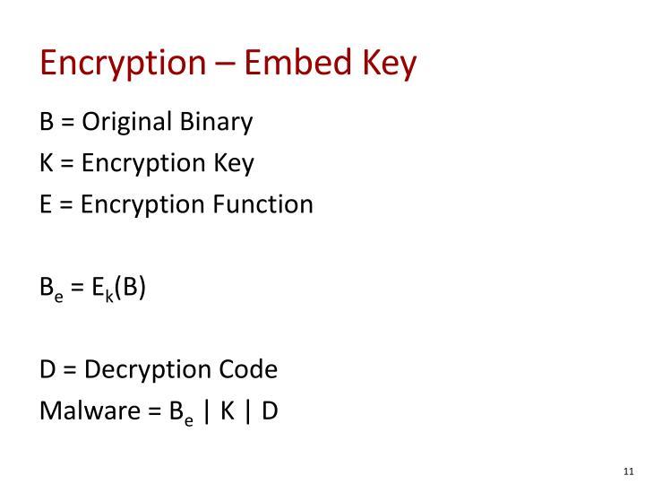 Encryption –