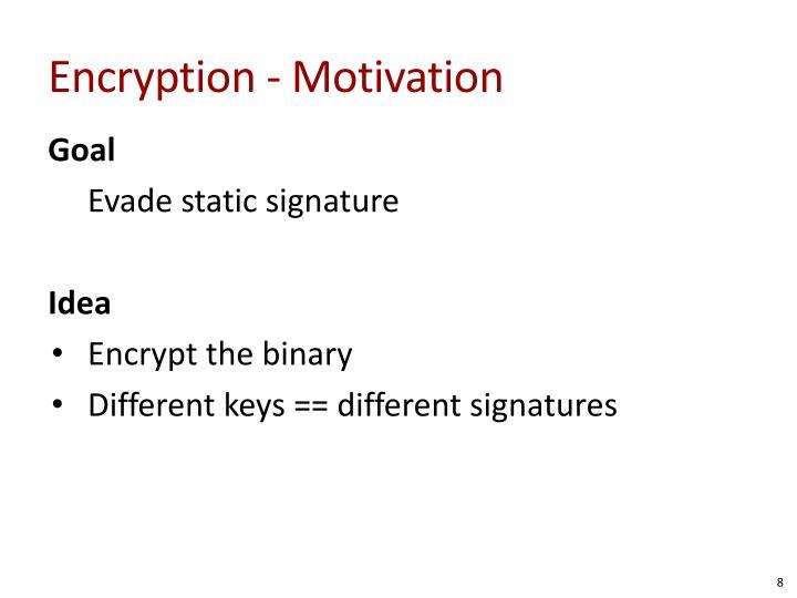 Encryption - Motivation