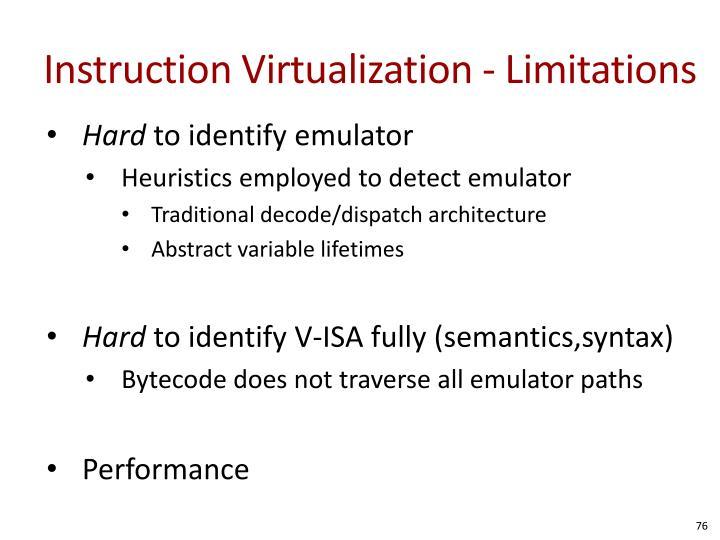Instruction Virtualization - Limitations