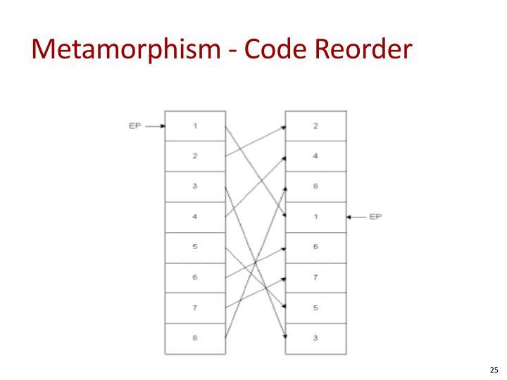 Metamorphism - Code Reorder