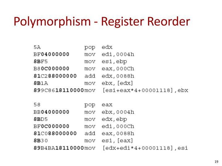 Polymorphism - Register Reorder