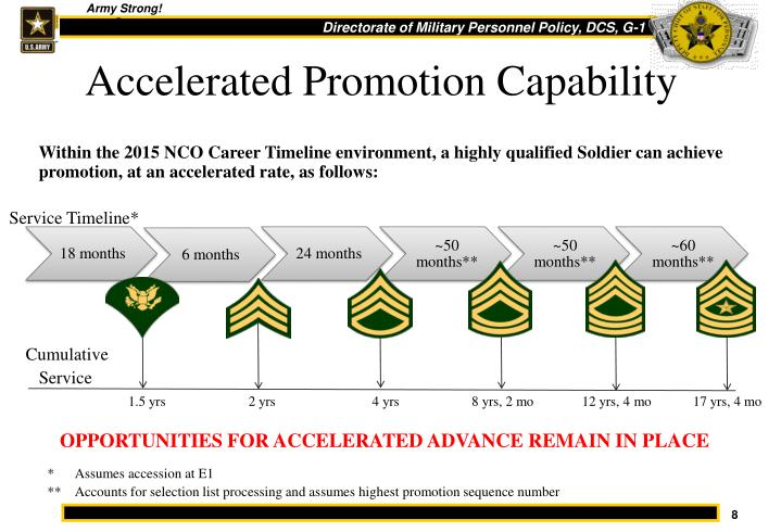 Accelerated Promotion Capability