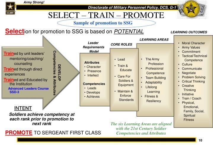 SELECT – TRAIN – PROMOTE