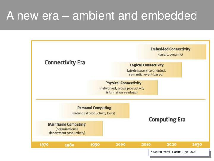 A new era – ambient and embedded