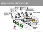 application architecture1