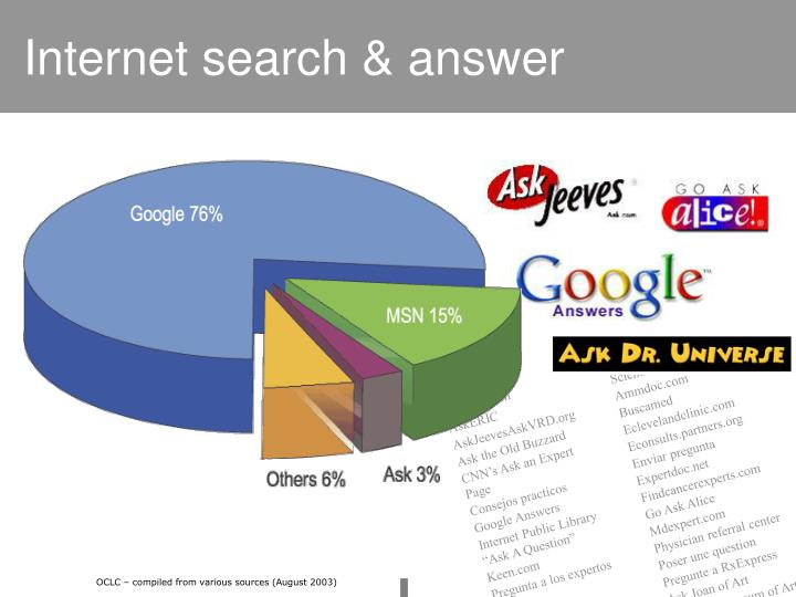 Internet search & answer