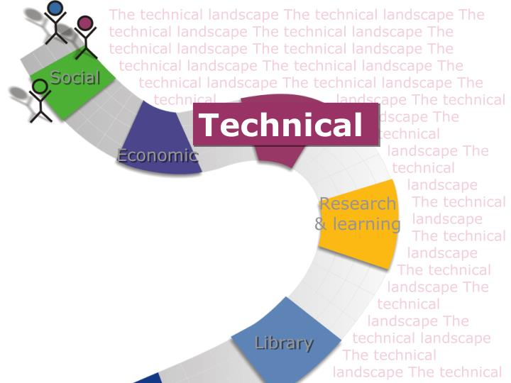 The technical landscape The technical landscape The technical landscape The technical landscape The technical landscape The technical landscape The
