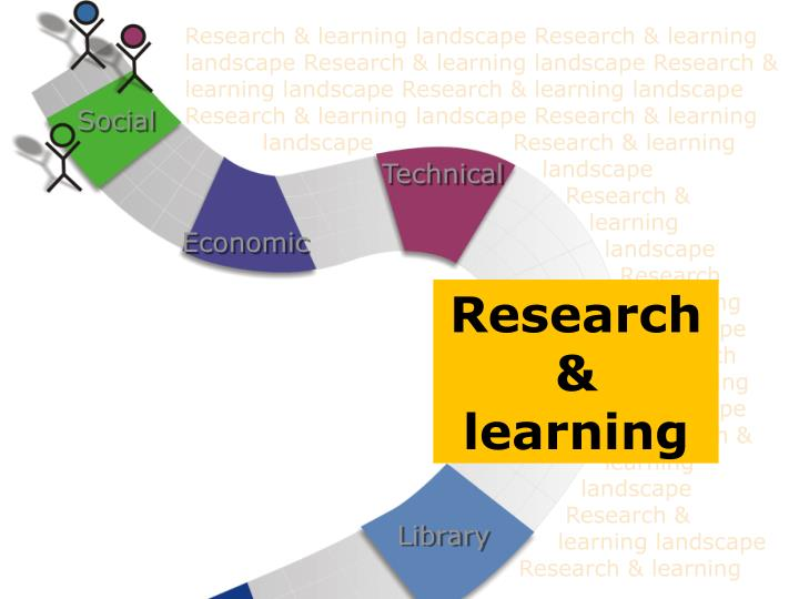 Research & learning landscape Research & learning landscape Research & learning landscape Research & learning landscape Research & learning landscape Research & learning landscape Research & learning