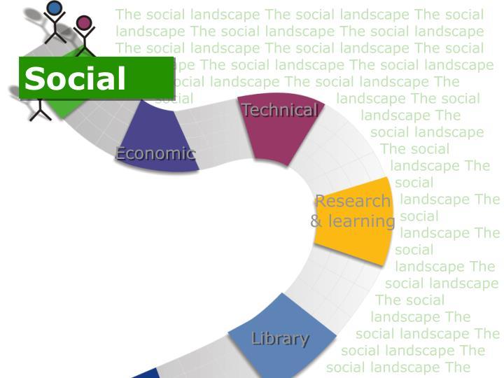 The social landscape The social landscape The social landscape The social landscape The social landscape The social landscape The social landscape The social