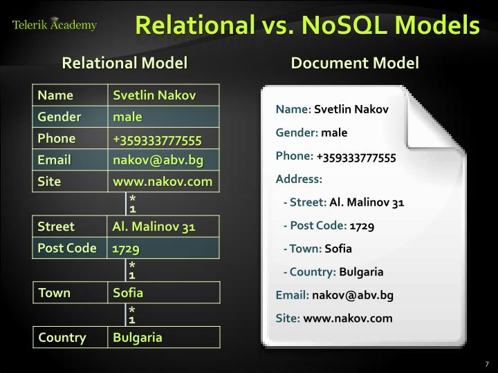 PPT - NoSQL Databases PowerPoint Presentation - ID:2949960