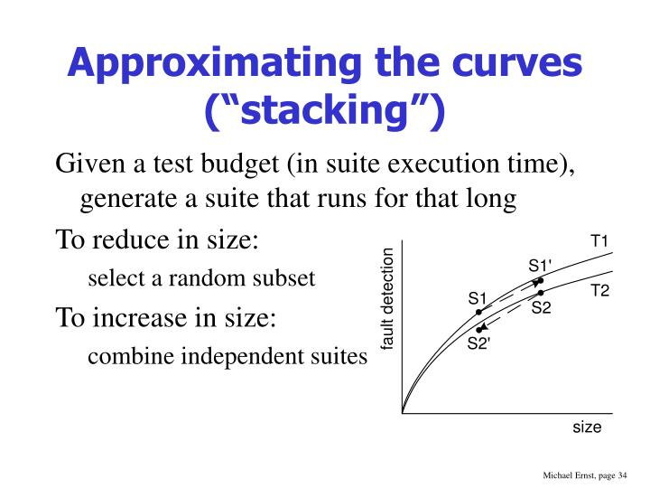 "Approximating the curves (""stacking"")"