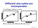 different size suites are incomparable