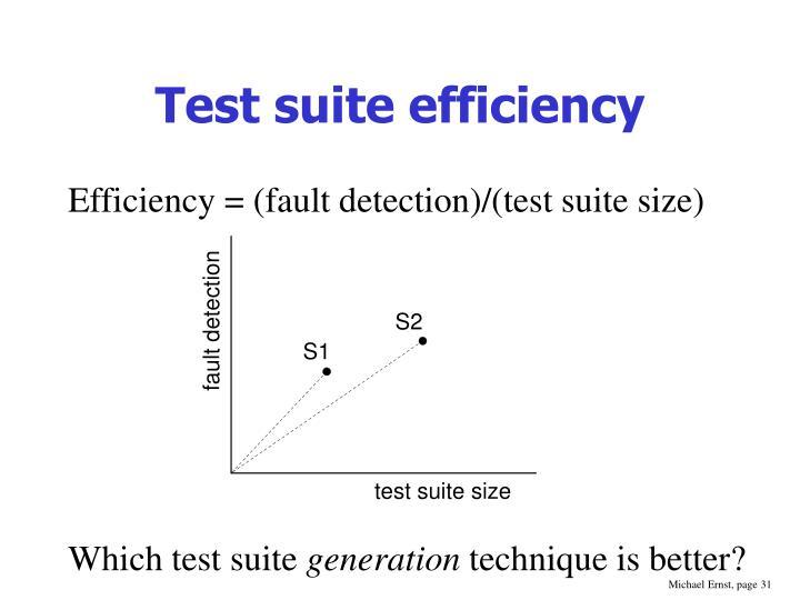 Test suite efficiency
