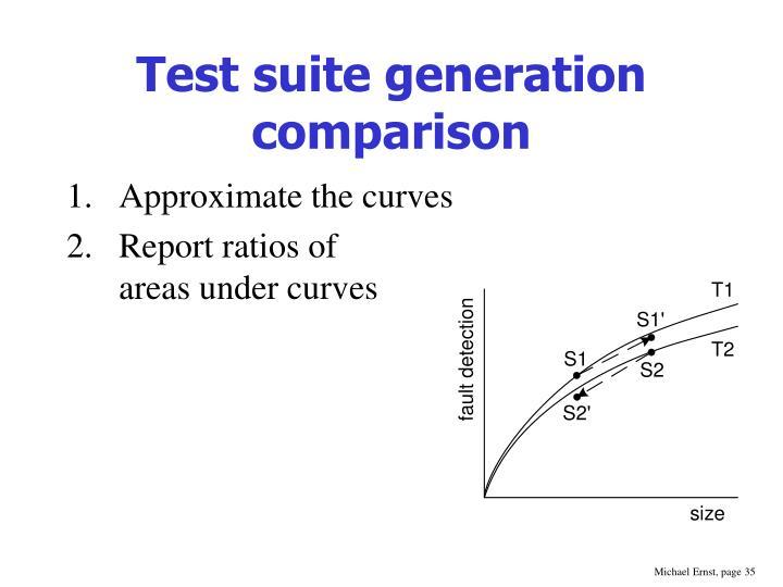 Test suite generation comparison