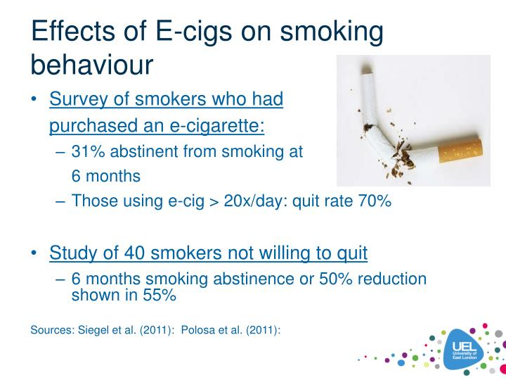 Effects of E-cigs on smoking behaviour
