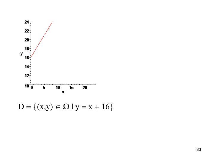 D = {(x,y)