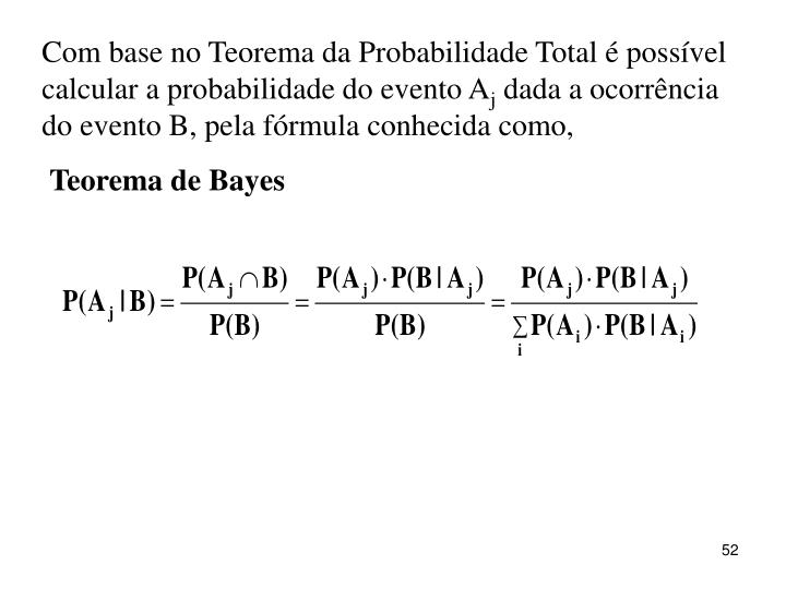 Com base no Teorema da Probabilidade Total é possível calcular a probabilidade do evento A