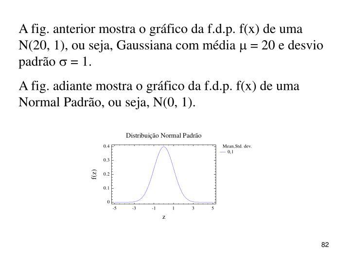 A fig. anterior mostra o gráfico da f.d.p. f(x) de uma N(20, 1), ou seja, Gaussiana com média