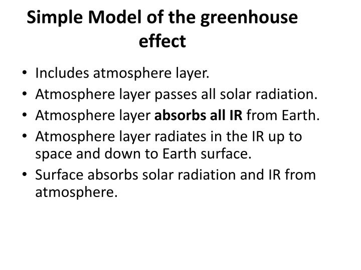 Simple Model of the greenhouse effect