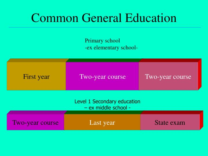 Common General Education