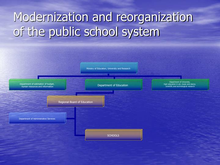 Modernization and reorganization of the public school system