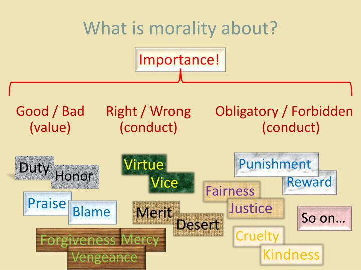 What is morality about?