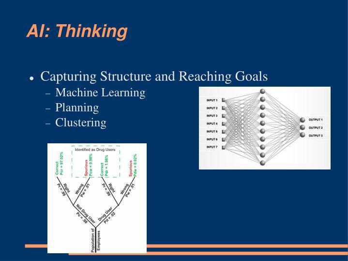 AI: Thinking