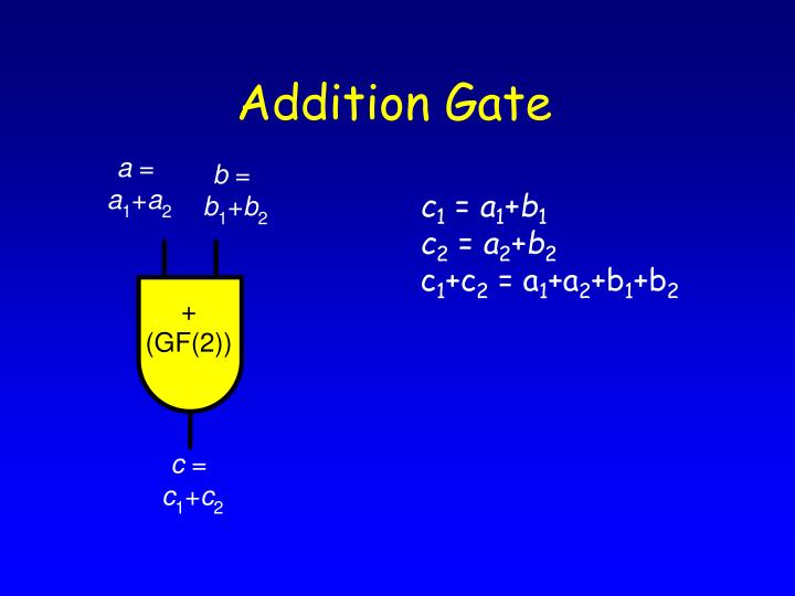Addition Gate