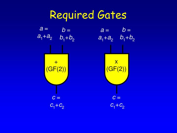 Required Gates