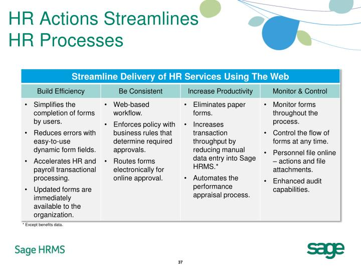 HR Actions Streamlines