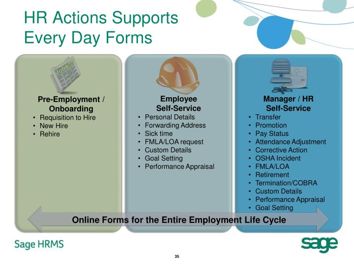 HR Actions Supports