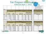 tier program modification effective april 1 2012