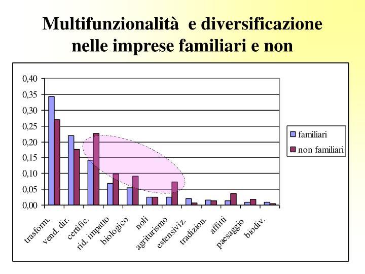 Multifunzionalità  e diversificazione nelle imprese familiari e non