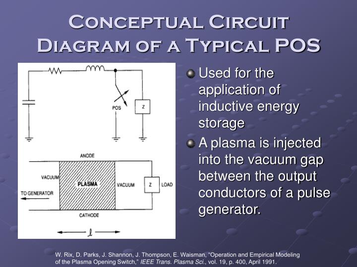 Conceptual Circuit Diagram of a Typical POS