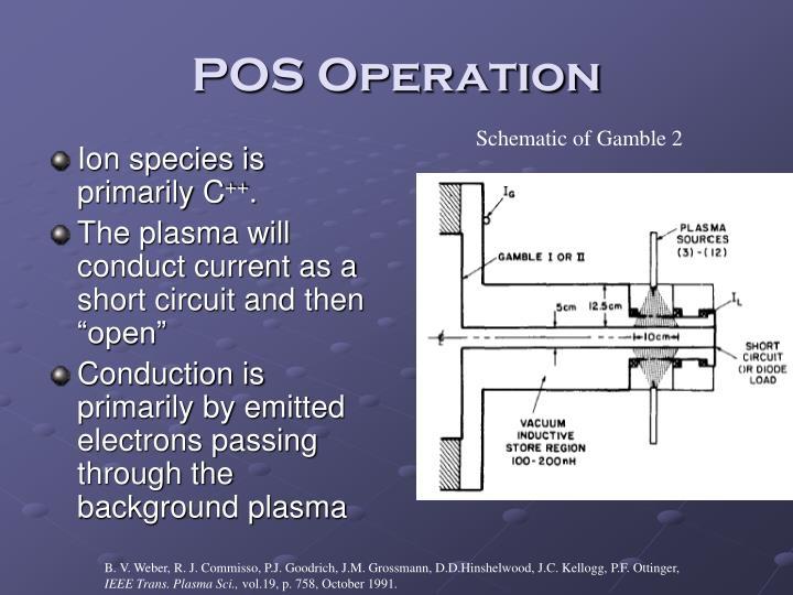 POS Operation