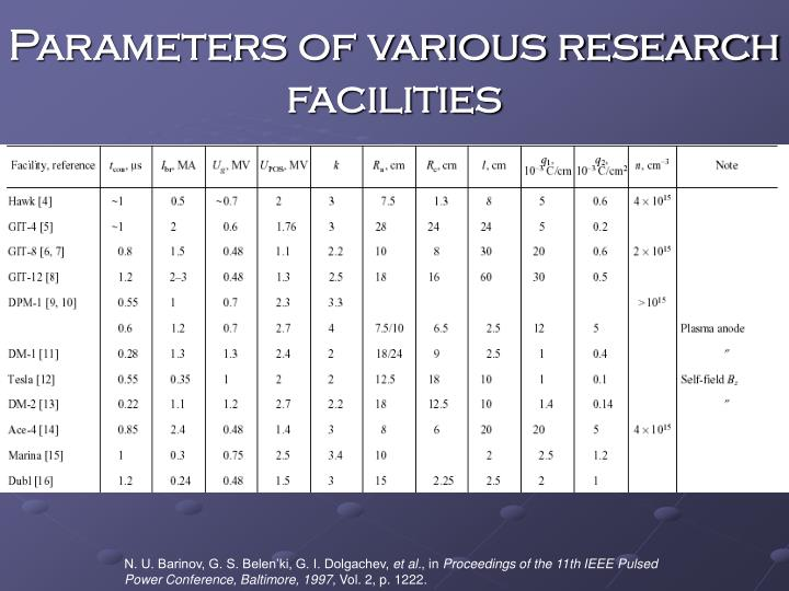 Parameters of various research facilities