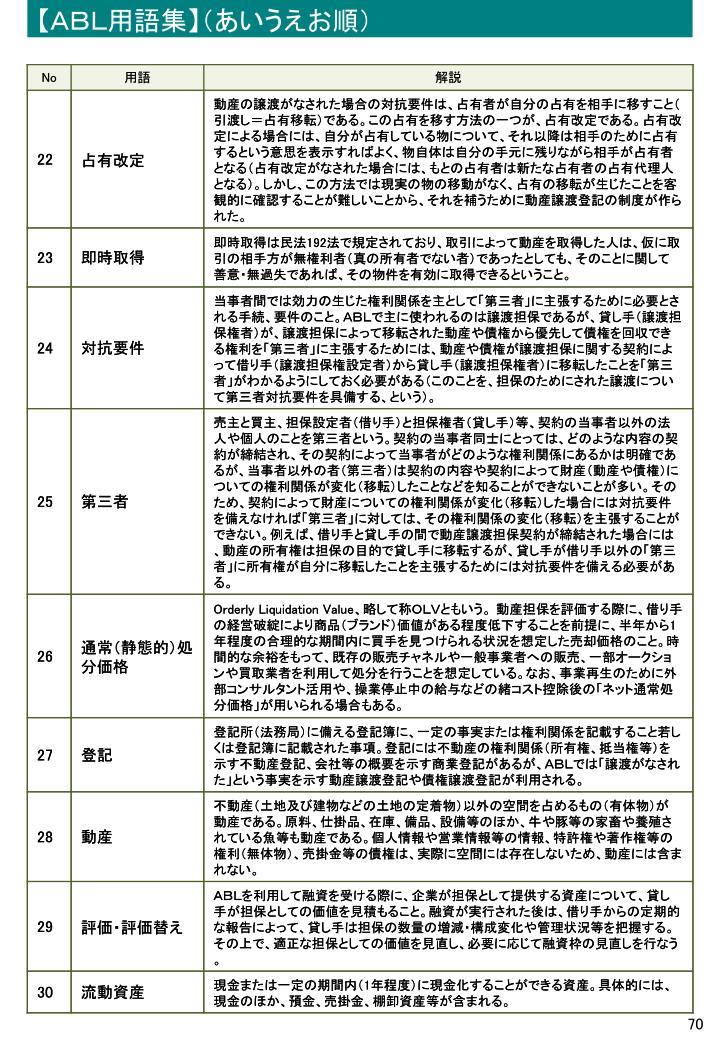 【ABL用語集】(あいうえお順)