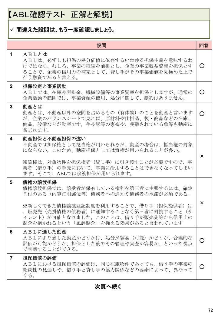 【ABL確認テスト 正解と解説】
