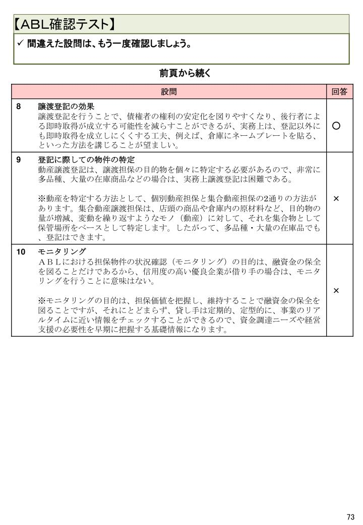 【ABL確認テスト】