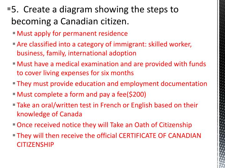 5.  Create a diagram showing the steps to becoming a Canadian citizen.