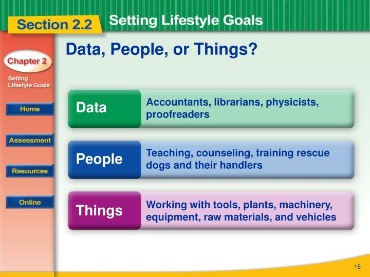 Data, People, or Things?