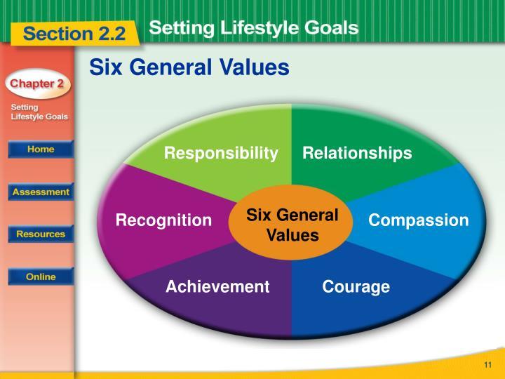 Six General Values