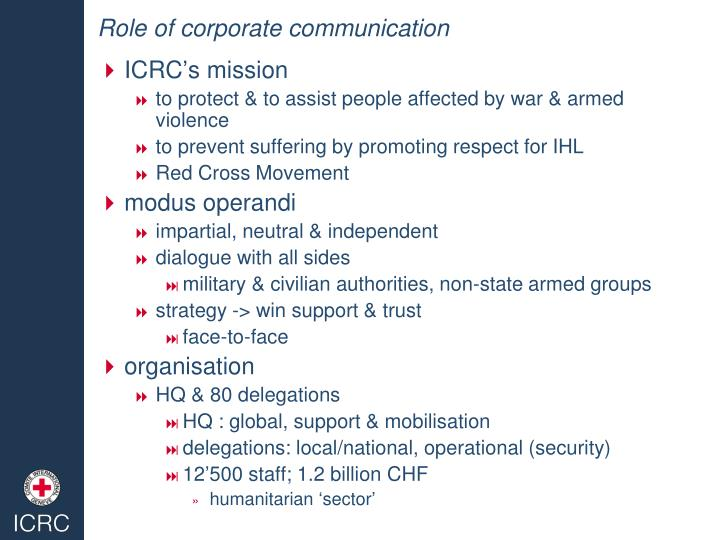 Role of corporate communication